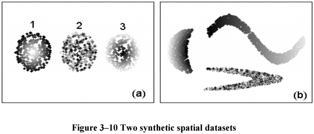 Two synthetic spatial data sets